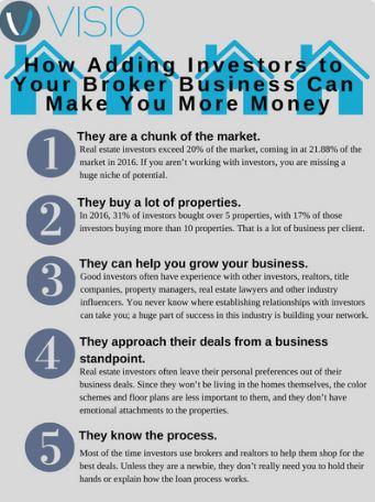 work with investors