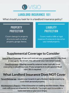 Landlord Insurance 101