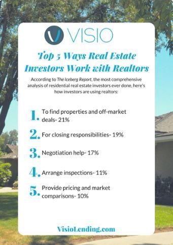 investors using realtors