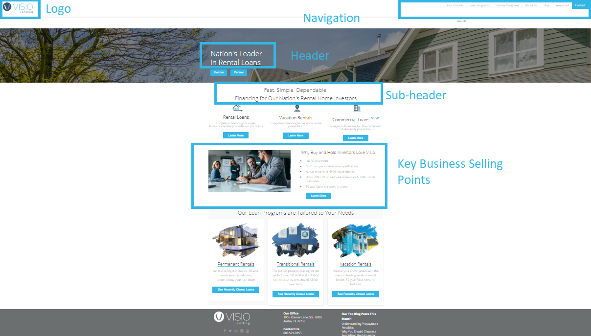 Visio Home Page